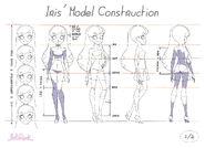 Iris' Model Construction1