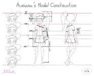 Auriana's 's Model Construction1