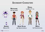 Второстепенные персонажи