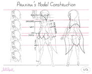Praxina's Model Construction1