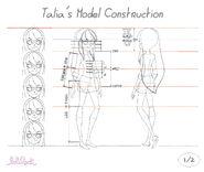 Talia's Model Construction1