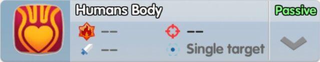 File:Lucas Humans Body.jpg