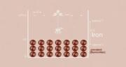 Browniron mechanism