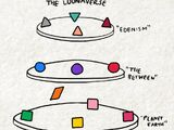 LOONAVERSE/Other Lore/The Color Theory
