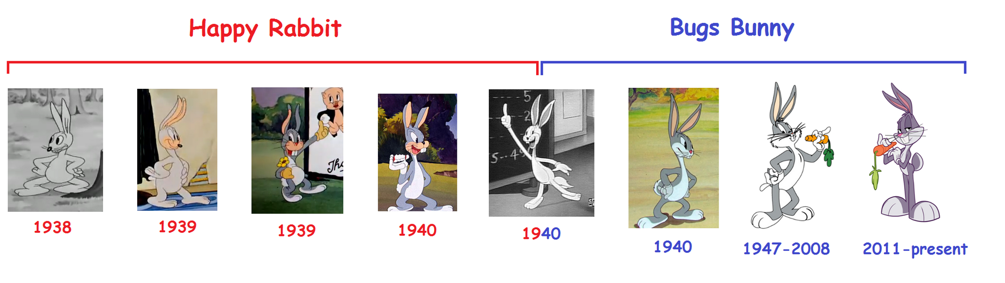 List of Bugs Bunny cartoons   Looney Tunes Wiki   FANDOM powered by ...