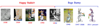 Happy Rabbit - Bugs Bunny