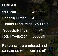 File:LumberProductivity.png