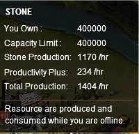 File:StoneProductivity.png