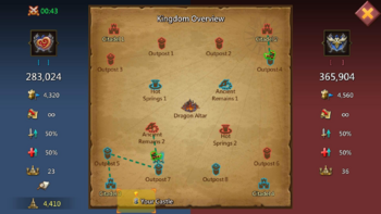 Dragon Arena Map
