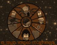 Concursantes del Universo 6
