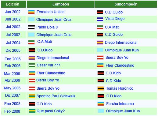 Liga f campeones