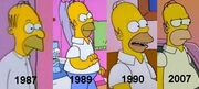 Evolution of Homer2