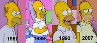 Evolution of Homer2