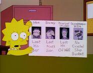 Burns suspects