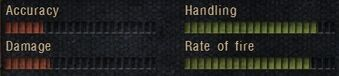Viper 5 base stats