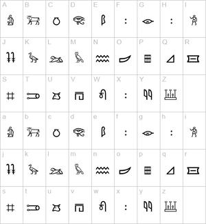 Meroitic hieroglyphics map