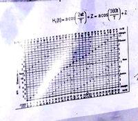 3х21 Диаграмма