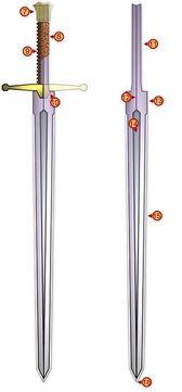 Schwert Grafik 2