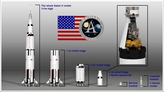 how to make rocket fuel king of random