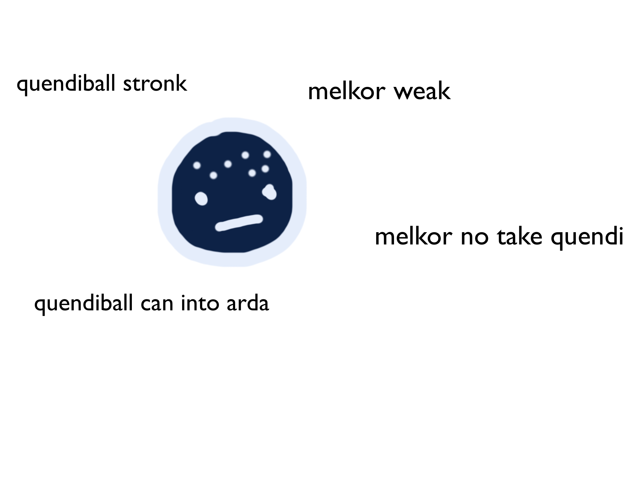 QuendiballStronk