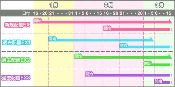 New EX Songs Schedule (JP)