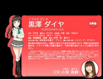 Introduzione del Personaggio - Dia Kurosawa (Giapponese)