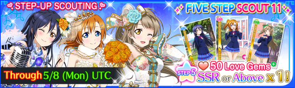 Step-Up Scouting (May 2017)