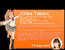Sunshine!! translated character intro - Takami Chika