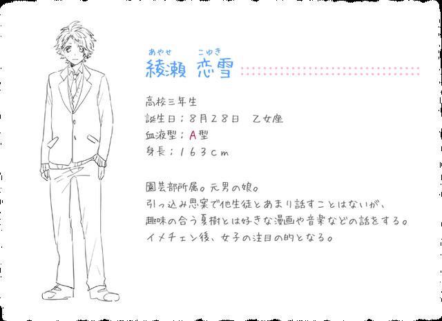 File:Honeyworks Koyuki.png