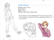Haruki Initial Profile