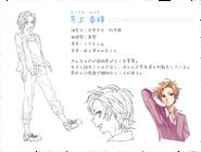 Initial Haruki