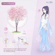 Lunar Dreamweaver - Lotus and Begonia