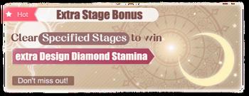 Extra Stage Bonus