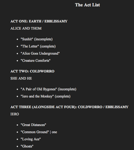 File:Act List 1.png