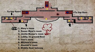 Middle floor map c