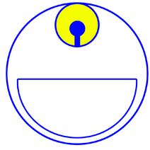 Portal lucuped