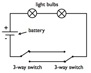 Wiring Diagram For Pilot Light Switch further Daisy Chain Electrical Wiring Diagram in addition Collection Two Gang Switch Wiring Diagram Pictures Wire likewise Wiring Multiple Recessed Lights Diagram together with Wiring Diagram Exercises. on 3 way switch 2 lights wiring diagram