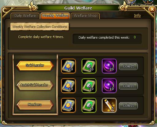 Weekly Welfare