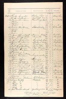 Swedish Passenger Lists - Clara Winblad