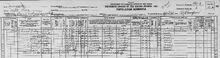 USFC 1930 Victor Johnson