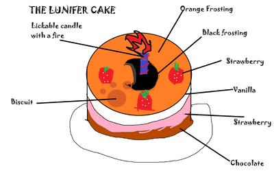 Lunifercake