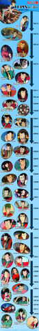 File:Lupin-the-Third-Evolution-Infographic.jpg