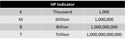 HP-idc