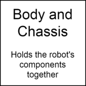 Body and Chassis