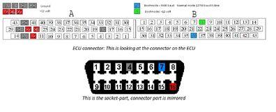 Ecuconnectorschamtic