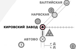 Кировские