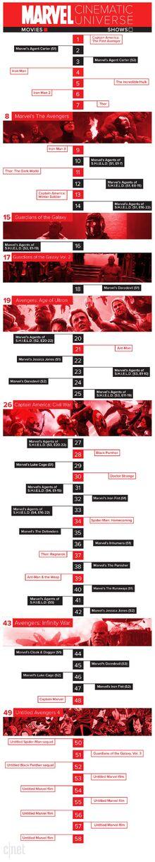 Marvel-timeline-v5