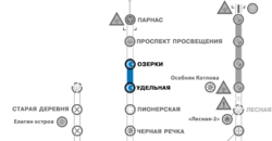 Azerki-2