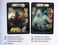 Карточки Угроз1