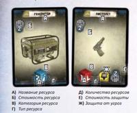 Карточки Ресурсов1